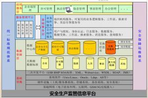 安全生产监管信息平台
